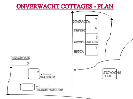 onverwacht cottages plan
